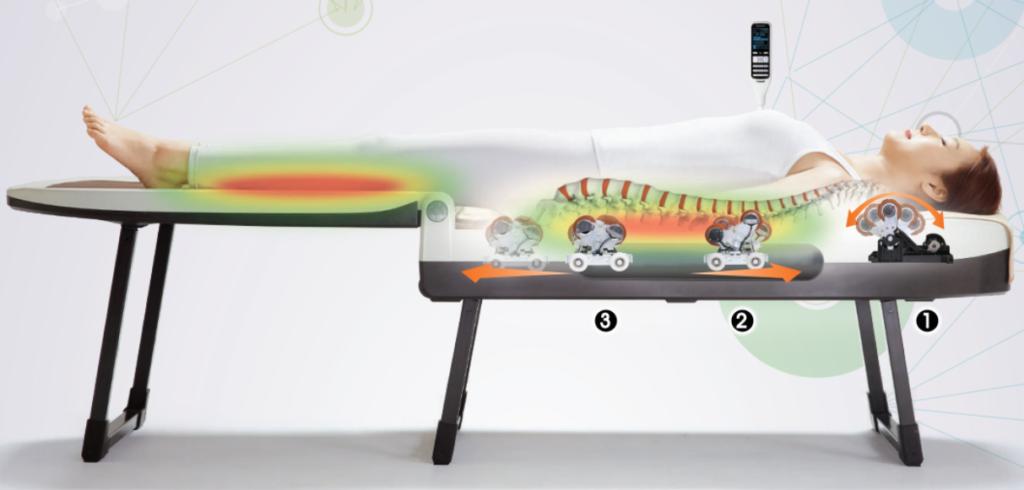 Nuga Best N5 thermisch medicinaal massage- en therapie bed